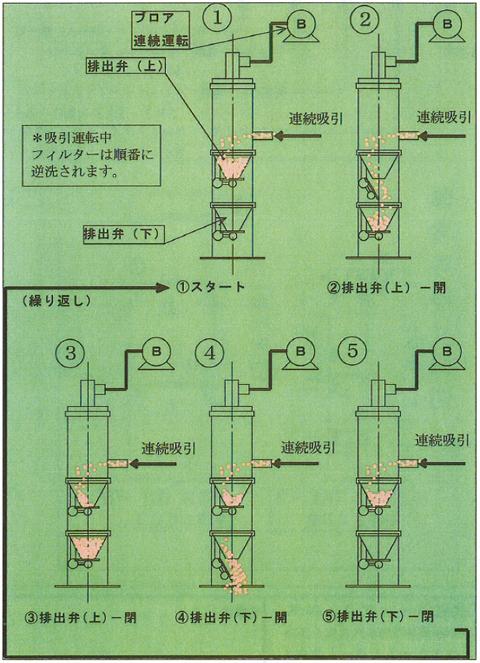 2-1-1-17_shingata_03.jpg